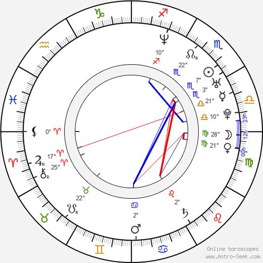 Johnny Whitworth birth chart, biography, wikipedia 2018, 2019
