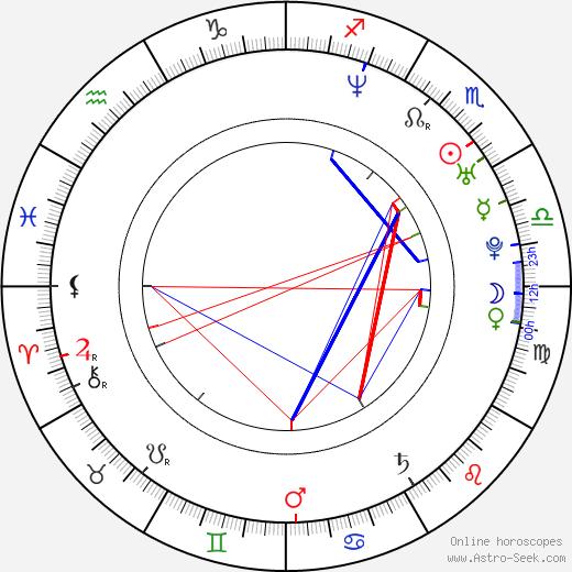 Johnny Whitworth astro natal birth chart, Johnny Whitworth horoscope, astrology