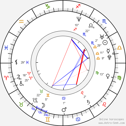Jordan Andonov birth chart, biography, wikipedia 2017, 2018