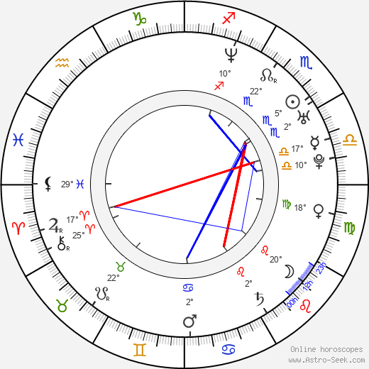 Joy Osmanski birth chart, biography, wikipedia 2019, 2020