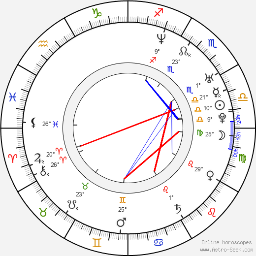 Jun Sung Kim birth chart, biography, wikipedia 2018, 2019