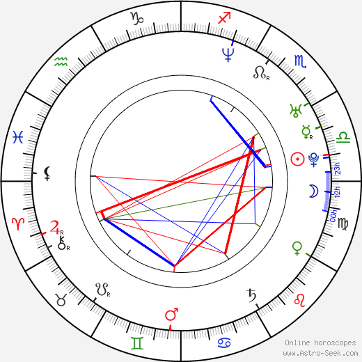 Jun Sung Kim astro natal birth chart, Jun Sung Kim horoscope, astrology
