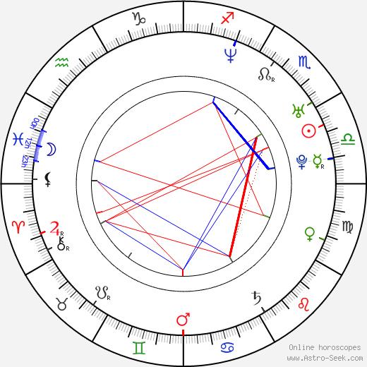 Kellie Martin astro natal birth chart, Kellie Martin horoscope, astrology