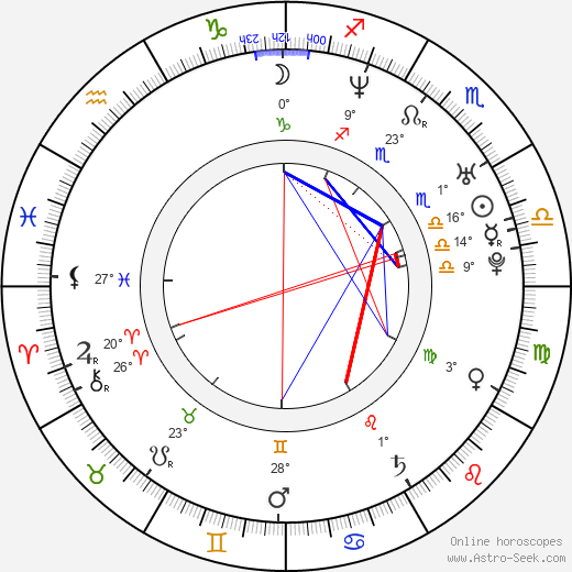 Marc Menchaca birth chart, biography, wikipedia 2017, 2018