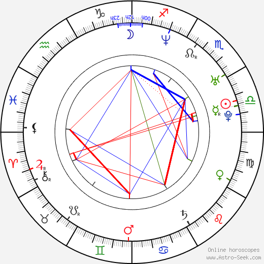 Marc Menchaca astro natal birth chart, Marc Menchaca horoscope, astrology