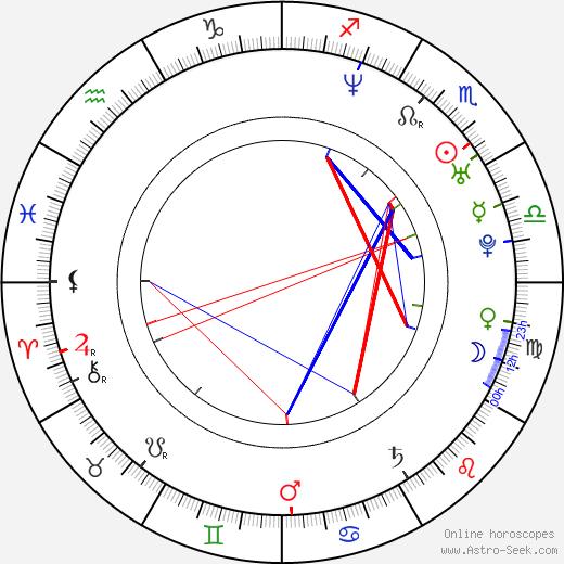 Maria Thayer tema natale, oroscopo, Maria Thayer oroscopi gratuiti, astrologia