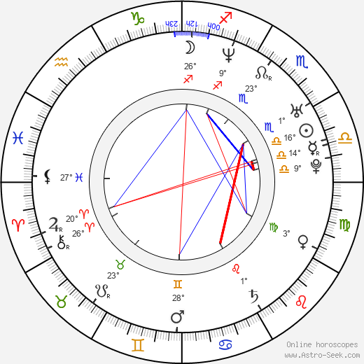 Marjan Neshat birth chart, biography, wikipedia 2018, 2019