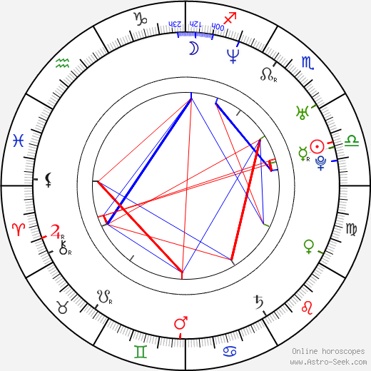 Marjan Neshat astro natal birth chart, Marjan Neshat horoscope, astrology