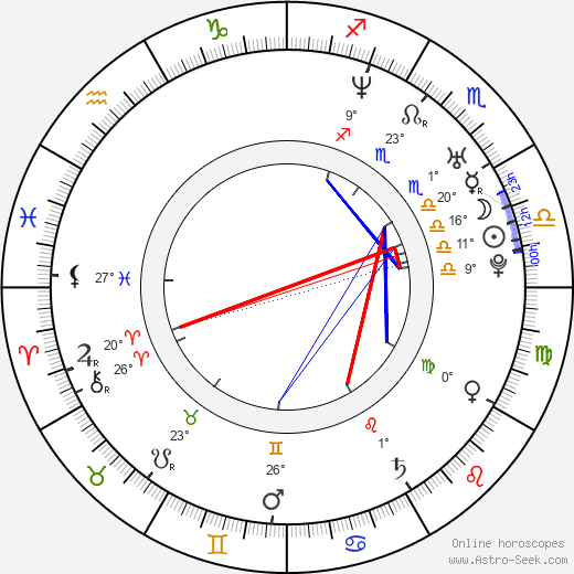 Parminder Nagra birth chart, biography, wikipedia 2020, 2021