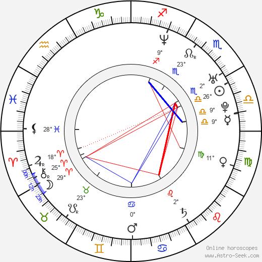 Sarah Louise Young birth chart, biography, wikipedia 2020, 2021
