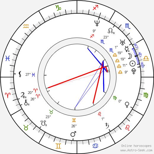 Scott Weinger birth chart, biography, wikipedia 2020, 2021
