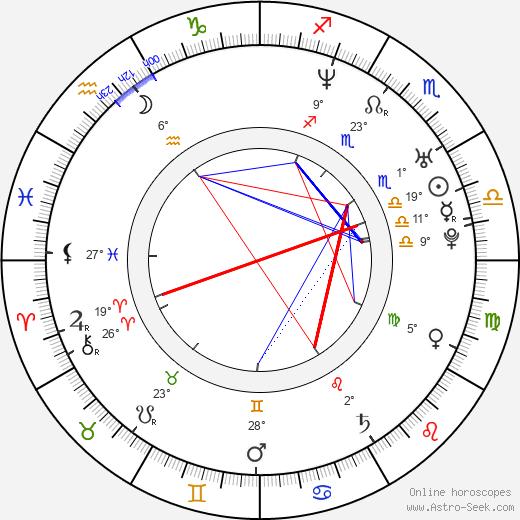 Tony Schnur birth chart, biography, wikipedia 2020, 2021