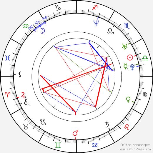Tony Schnur birth chart, Tony Schnur astro natal horoscope, astrology