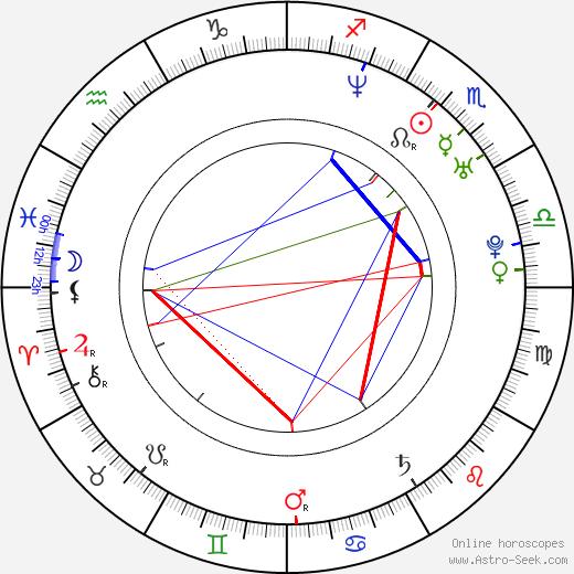 Aisha Hinds tema natale, oroscopo, Aisha Hinds oroscopi gratuiti, astrologia