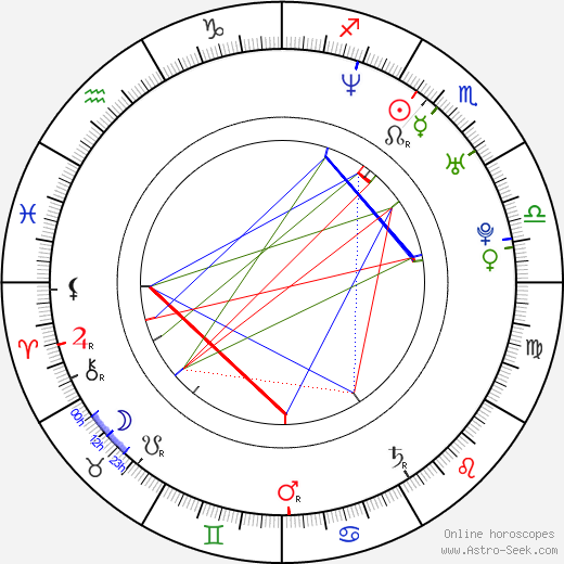 Alex Foxx birth chart, Alex Foxx astro natal horoscope, astrology