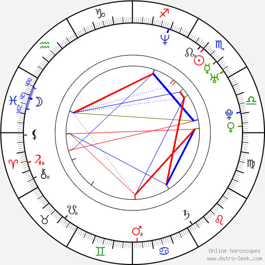 Angela Watson astro natal birth chart, Angela Watson horoscope, astrology