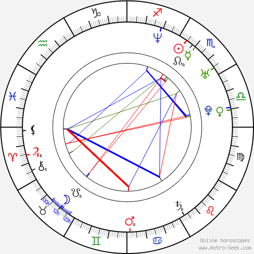 Anthony McPartlin birth chart, Anthony McPartlin astro natal horoscope, astrology