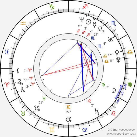 Anton Makarsky birth chart, biography, wikipedia 2018, 2019