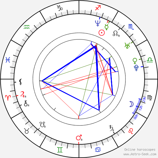 Anton Makarsky astro natal birth chart, Anton Makarsky horoscope, astrology