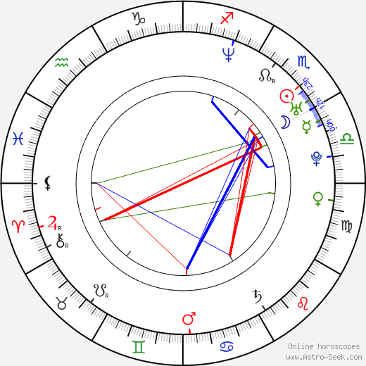 Chris Walla birth chart, Chris Walla astro natal horoscope, astrology