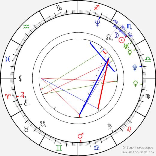 Curtis Stone день рождения гороскоп, Curtis Stone Натальная карта онлайн
