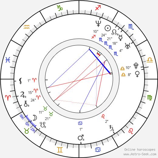 David Jackson birth chart, biography, wikipedia 2020, 2021