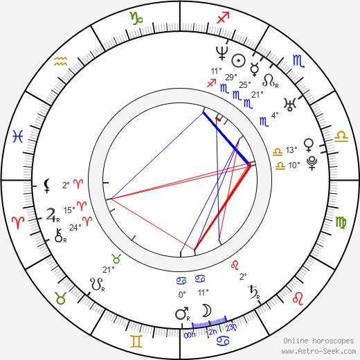 David Krae birth chart, biography, wikipedia 2020, 2021