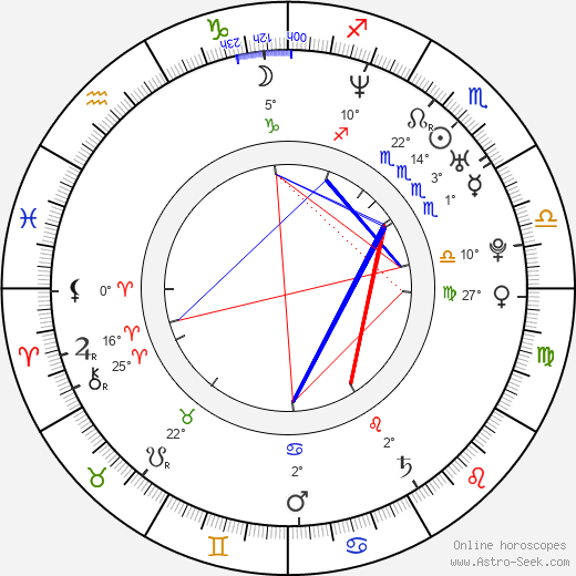 Diana Amft birth chart, biography, wikipedia 2020, 2021