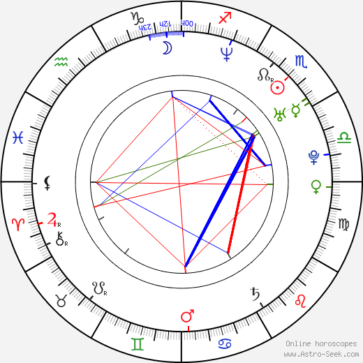 Diana Amft birth chart, Diana Amft astro natal horoscope, astrology