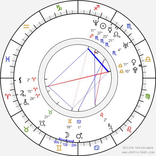 Dierks Bentley birth chart, biography, wikipedia 2020, 2021