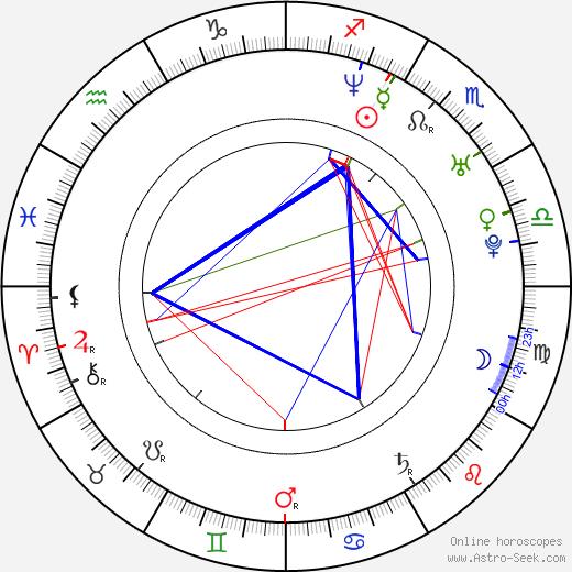 DJ Khaled birth chart, DJ Khaled astro natal horoscope, astrology