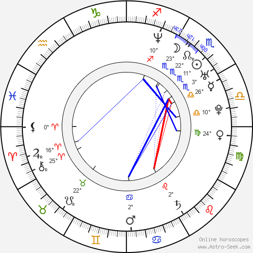 Elzbieta Komorowska birth chart, biography, wikipedia 2019, 2020