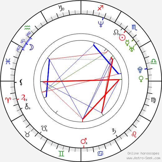 Eyal Podell tema natale, oroscopo, Eyal Podell oroscopi gratuiti, astrologia