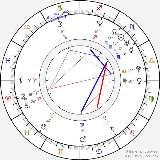 Gioia Spaziani birth chart, biography, wikipedia 2020, 2021