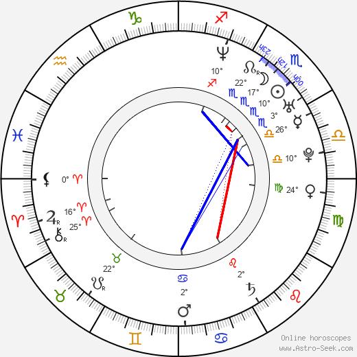 Goran D. Kleut birth chart, biography, wikipedia 2020, 2021