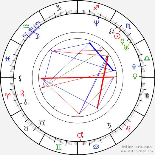 Halina Reijn birth chart, Halina Reijn astro natal horoscope, astrology
