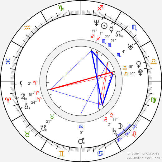 James Pomichter birth chart, biography, wikipedia 2018, 2019