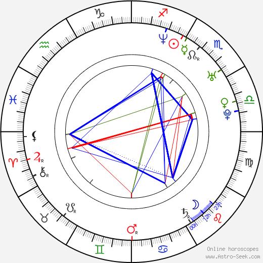 James Pomichter astro natal birth chart, James Pomichter horoscope, astrology