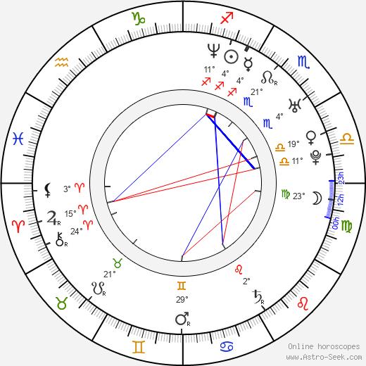 Joanne Boland birth chart, biography, wikipedia 2020, 2021