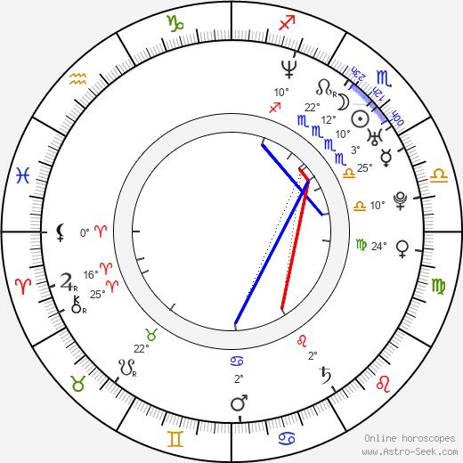 Jody Quaranta birth chart, biography, wikipedia 2020, 2021