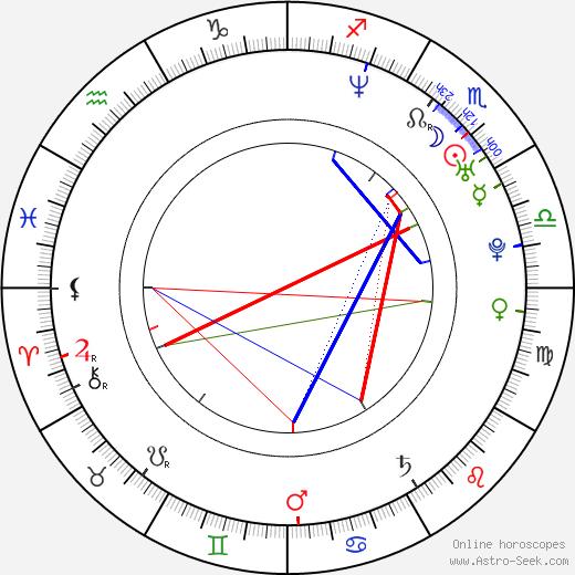 Jody Quaranta birth chart, Jody Quaranta astro natal horoscope, astrology