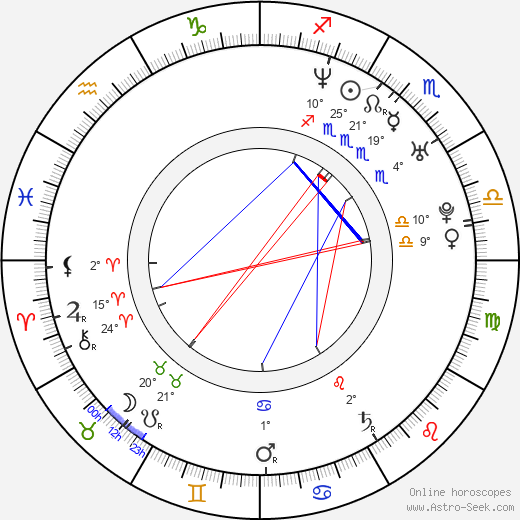 Karina Plachetka birth chart, biography, wikipedia 2020, 2021