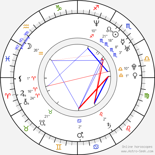Lisa Robin Kelly birth chart, biography, wikipedia 2019, 2020
