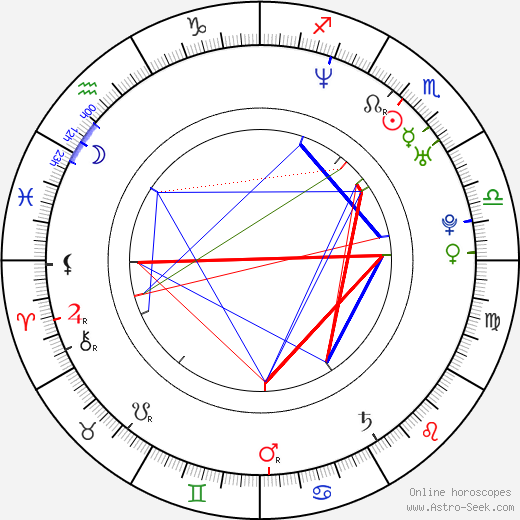 Lisa Robin Kelly astro natal birth chart, Lisa Robin Kelly horoscope, astrology