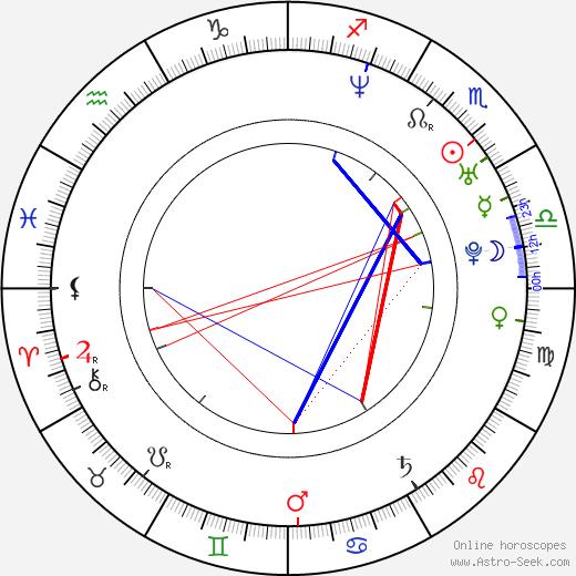Lucky McKee tema natale, oroscopo, Lucky McKee oroscopi gratuiti, astrologia
