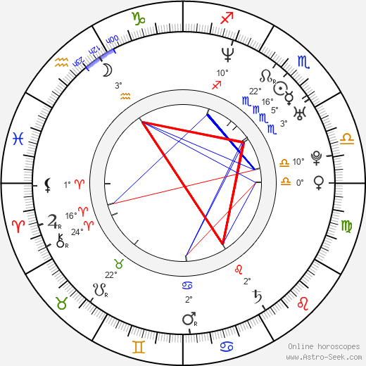 Maria Ribeiro birth chart, biography, wikipedia 2019, 2020