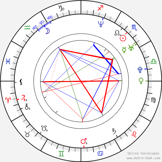 Maria Ribeiro tema natale, oroscopo, Maria Ribeiro oroscopi gratuiti, astrologia