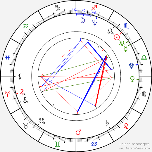 Mayumi Shintani день рождения гороскоп, Mayumi Shintani Натальная карта онлайн