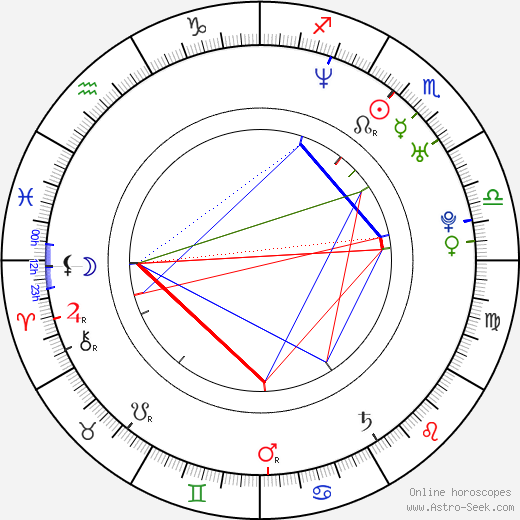 Nicolai Cleve Broch astro natal birth chart, Nicolai Cleve Broch horoscope, astrology