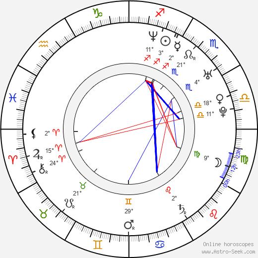 Patrice Lauzon birth chart, biography, wikipedia 2019, 2020